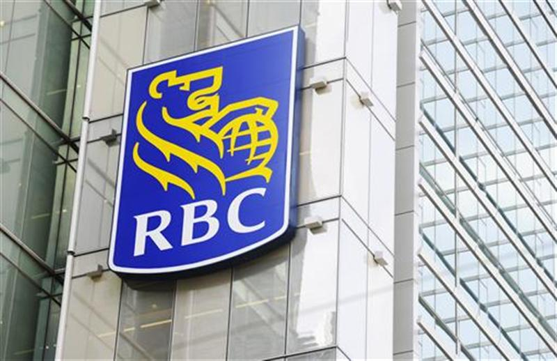 Royal bank of canada online trading
