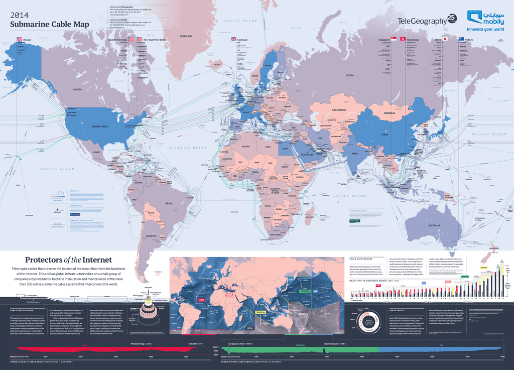 Underwater Internet Cables Submarine Cable Map Shows How The