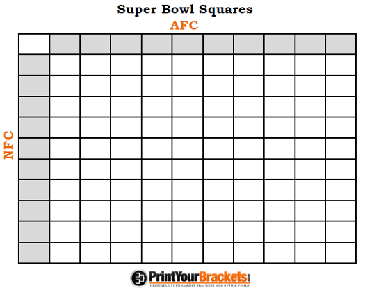 NFL Squares: Office Pool Betting Games, Advice And Rules 2015 Playoff ...
