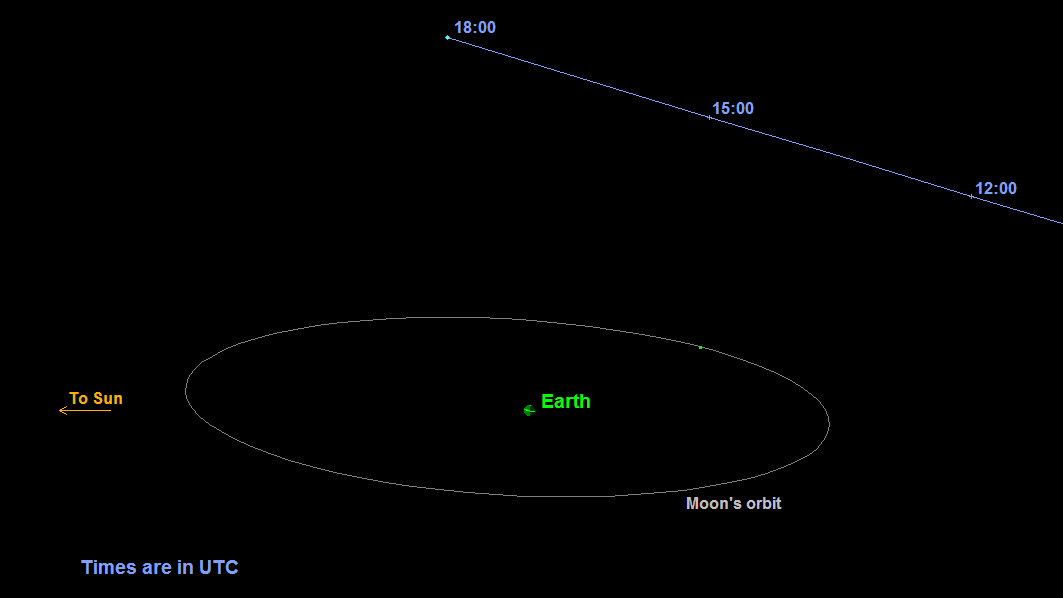 Halloween Asteroid 2015 TB145 Could Include Spooky Meteor ...