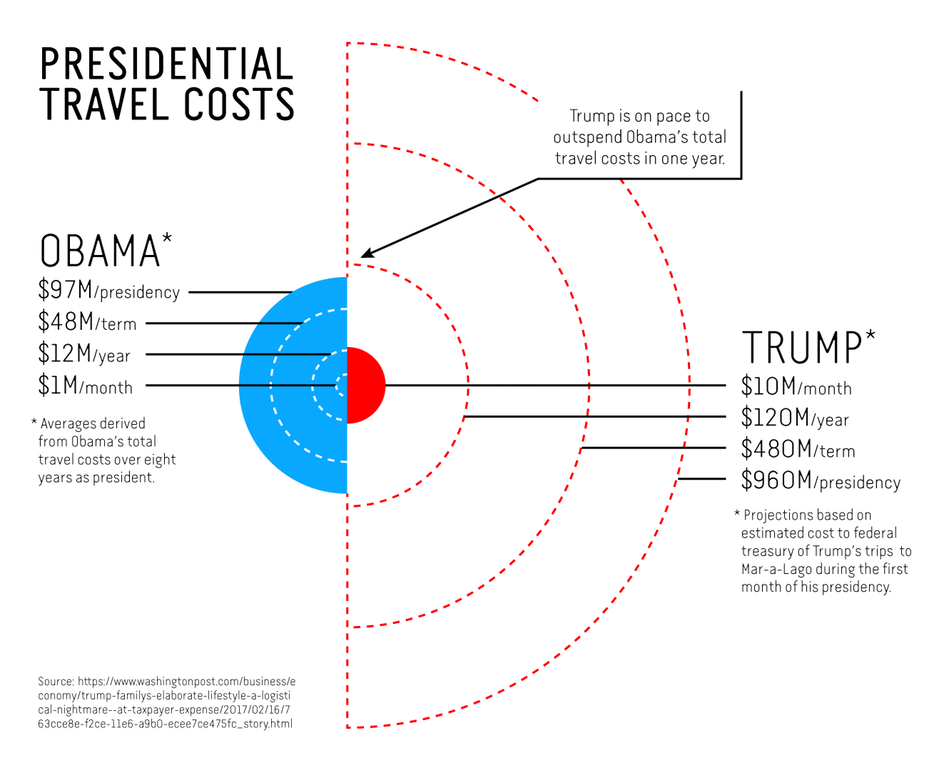 How Much Would It Cost To Travel In India