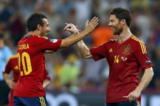 Euro 2012 Knockout Stages: New Tournament, New Predictions