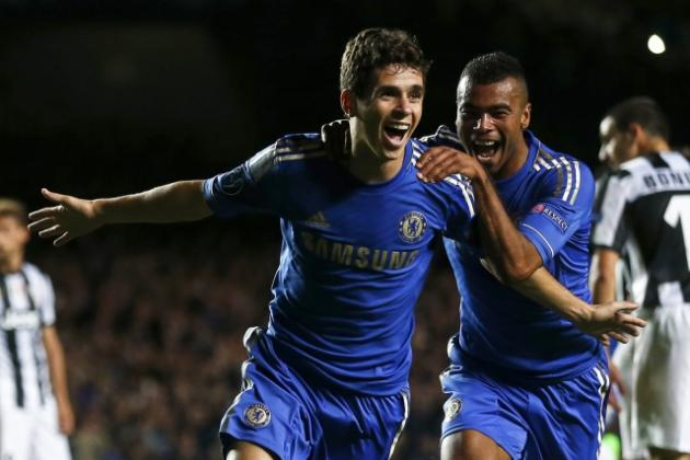 Chelsea News: Di Matteo Continues Transition To Play 'The Spanish Way'