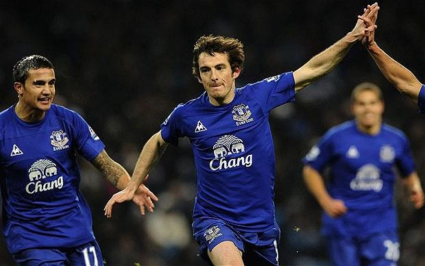 Transfer Talk: Leighton Baines Snubs Manchester United Rumours