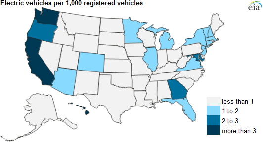 States Electric Vehicles