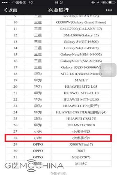 Xiaomi Mi 5 Leak New Document Points To Support For Nfc