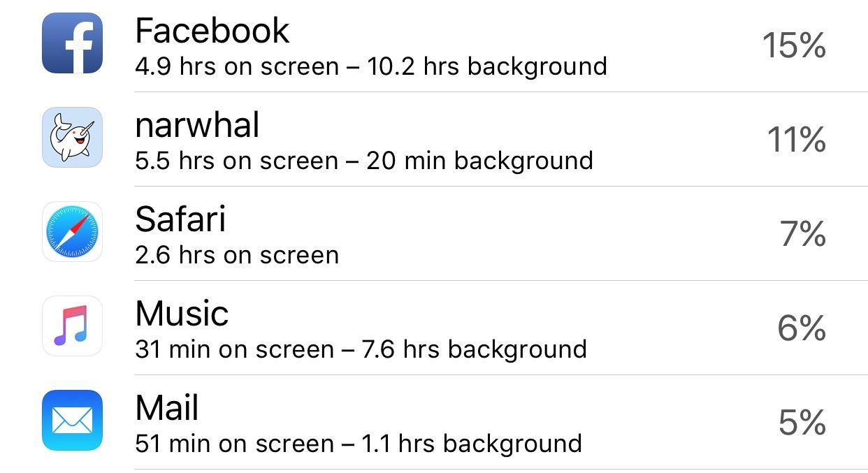 Apple Battery Page
