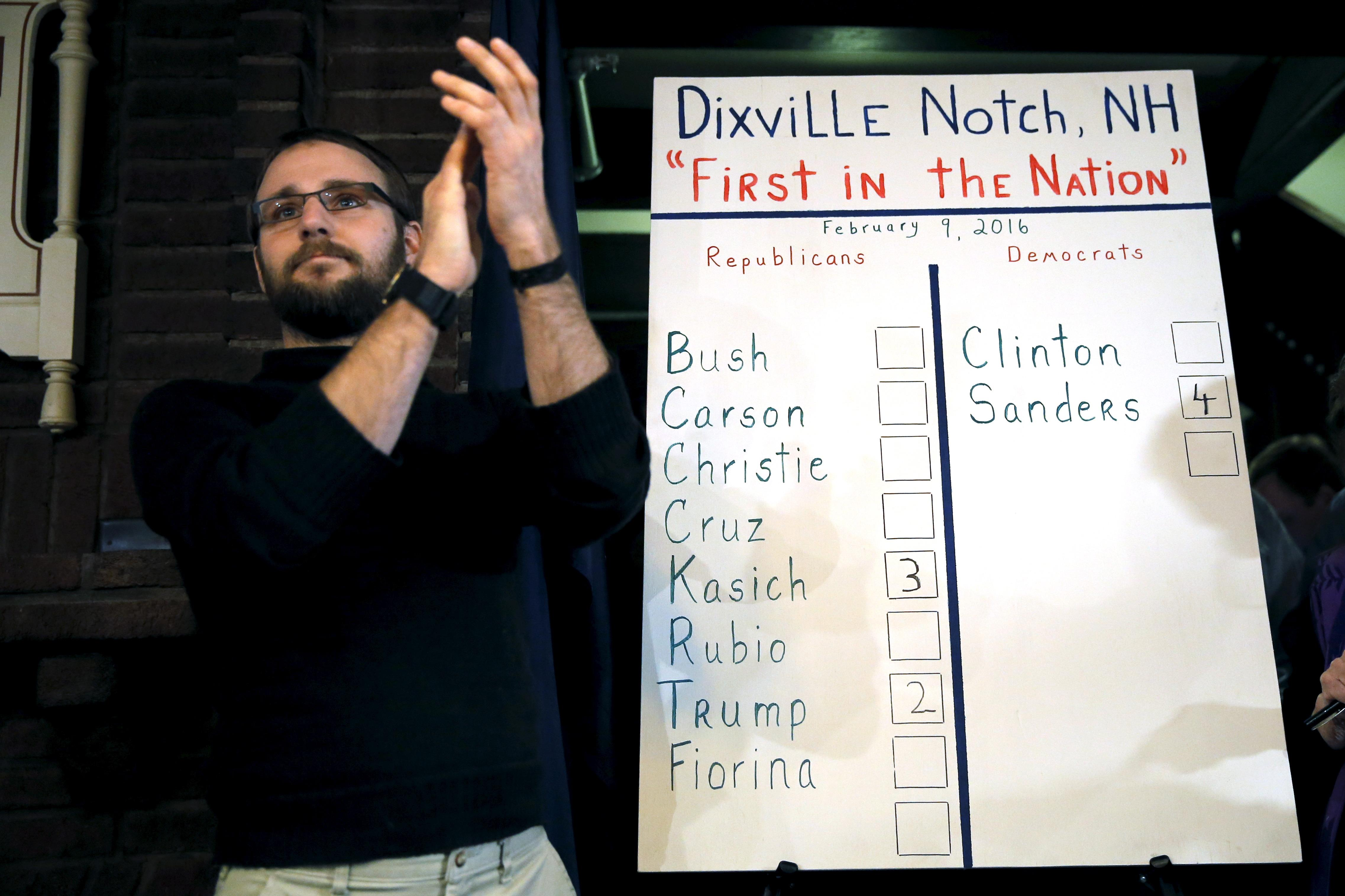 What Is Dixville Notch? 2016 New Hampshire Primary's First ...