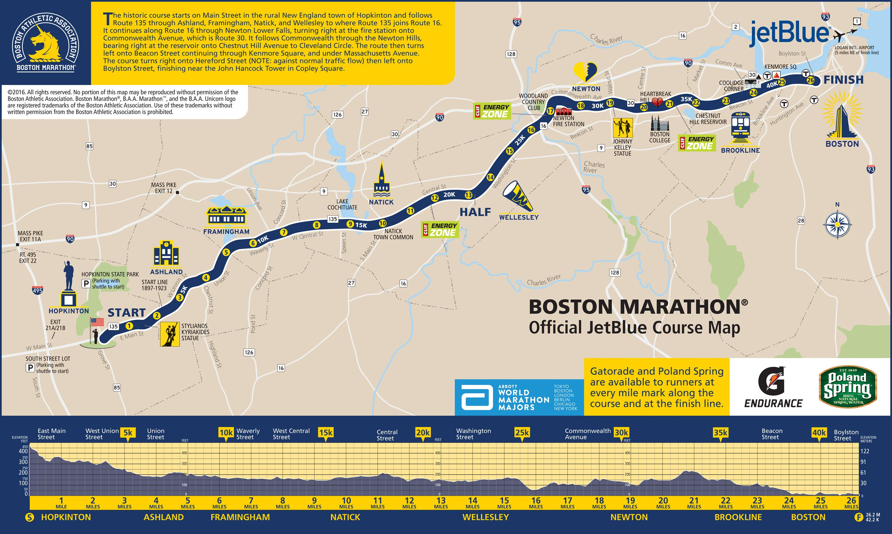 Boston Marathon 2016 Live Stream Route Best Viewing