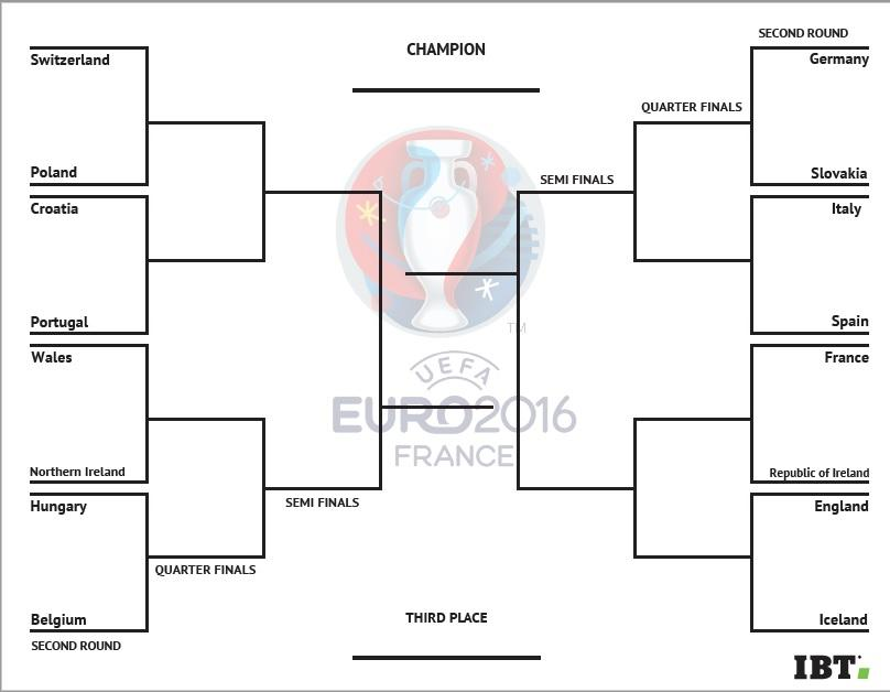 euro 2016 bracket betting odds printable document for the round of 16 plus breakdown of each. Black Bedroom Furniture Sets. Home Design Ideas