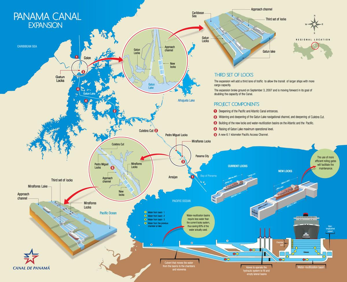 Panama canal opening date in Australia
