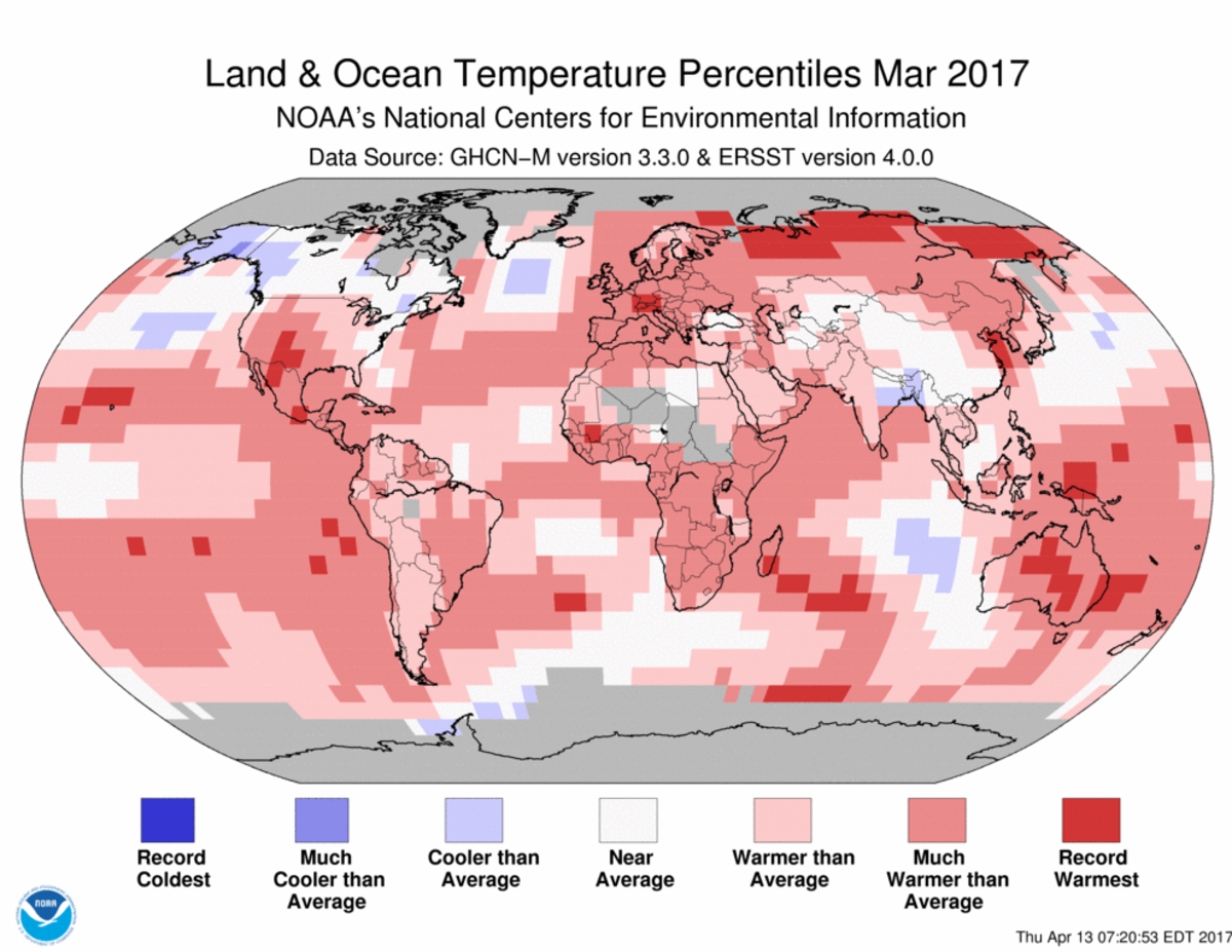 march global temp