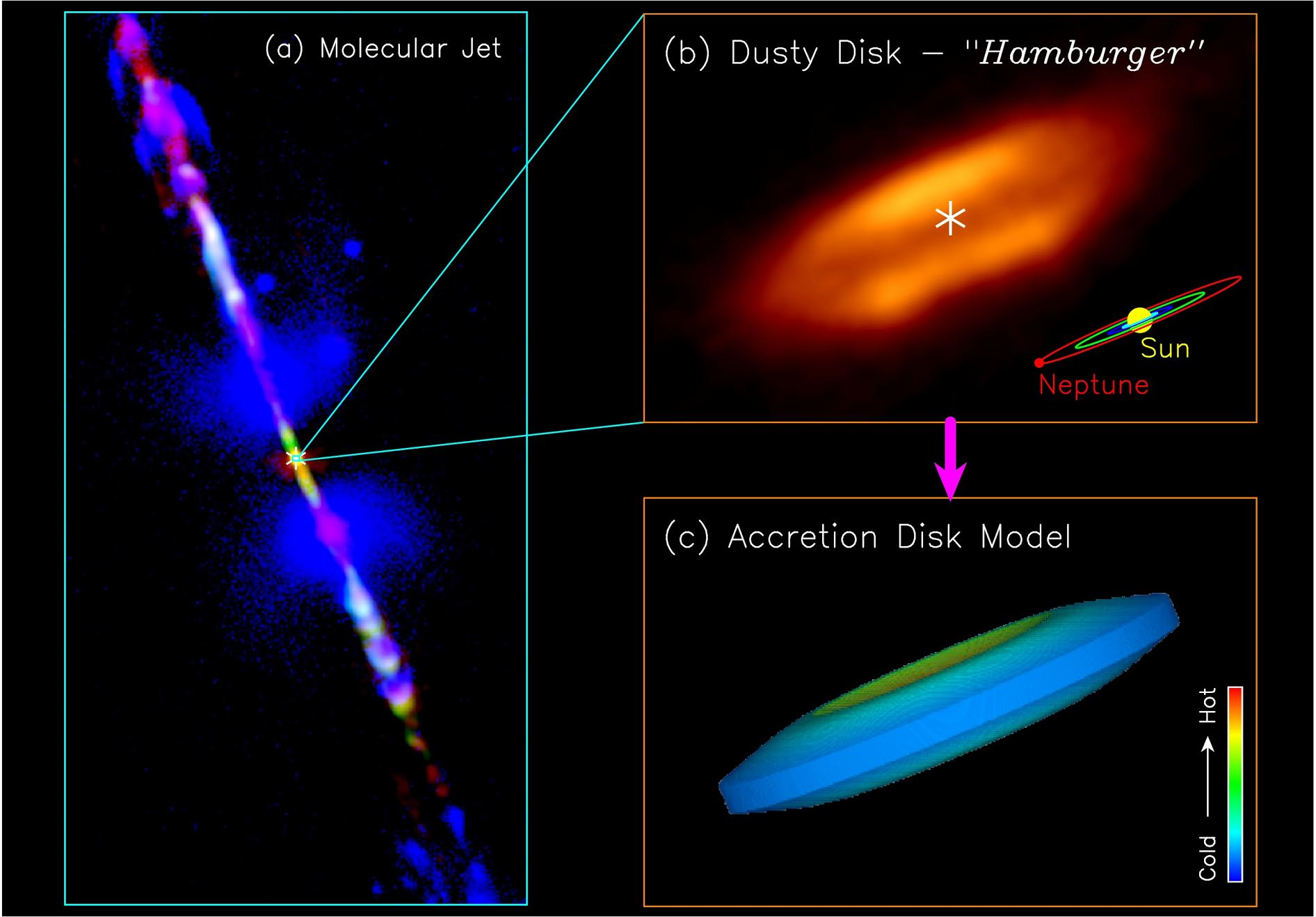 accretion disk1