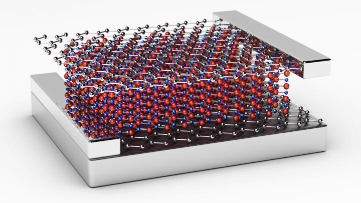 Quantum Computing Could Use Graphene To Create Stable Qubits - Electronics Featured Graphene