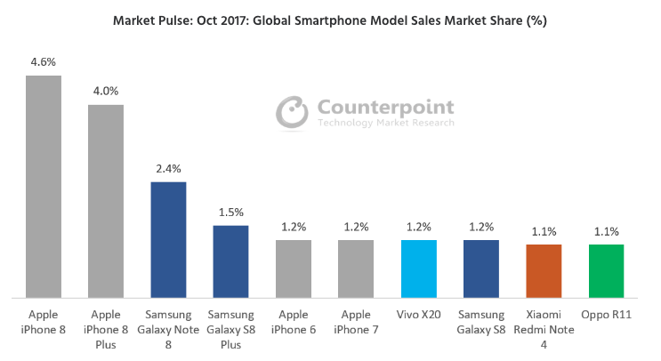 Signs point to Galaxy flagship with under-display scanner