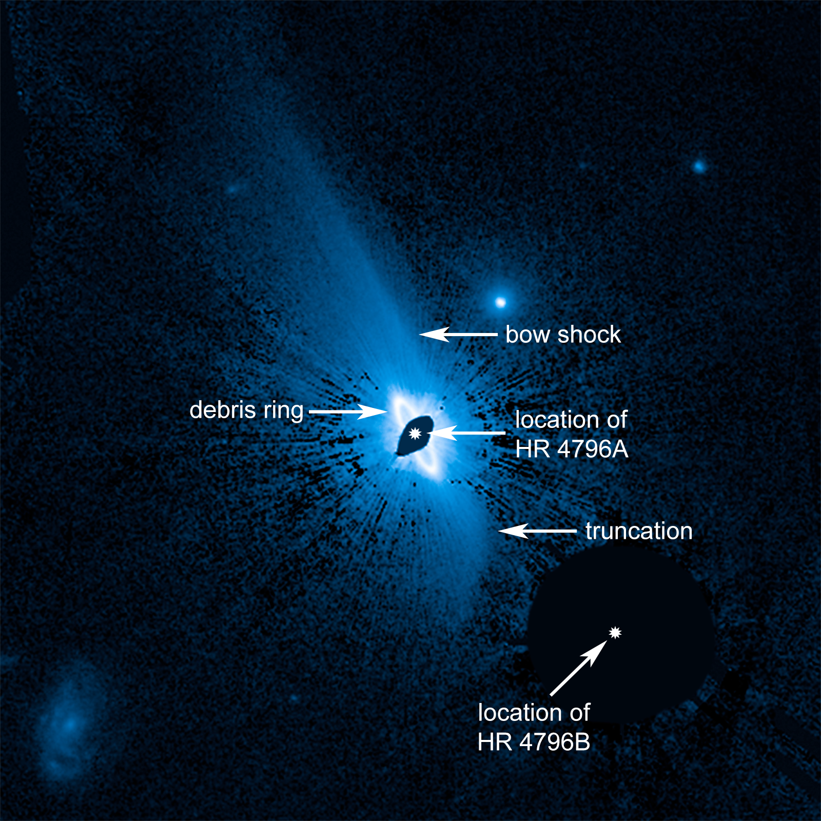 Huge debris ring holds clues to planet formation around young star