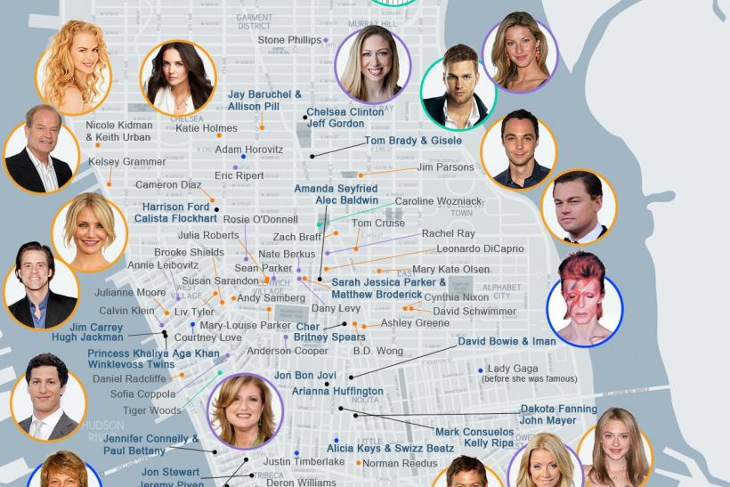 Image Gallery nyc celebrity map