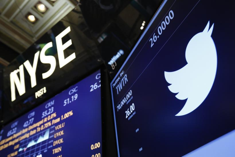 Twitter TWTR FB stock price why