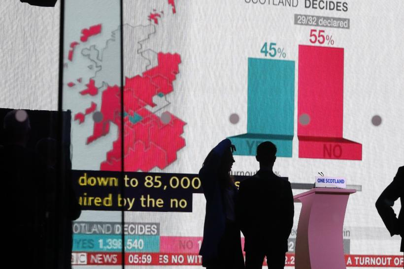 Scotland_voting_results