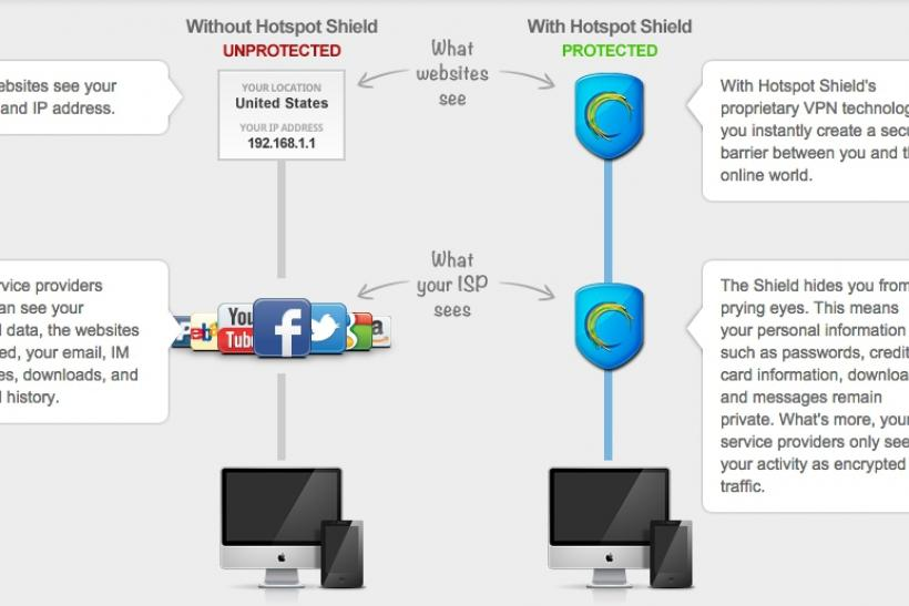Encryption Made Easy: Hotspot Shield App Update Offers A VPN For Everyone