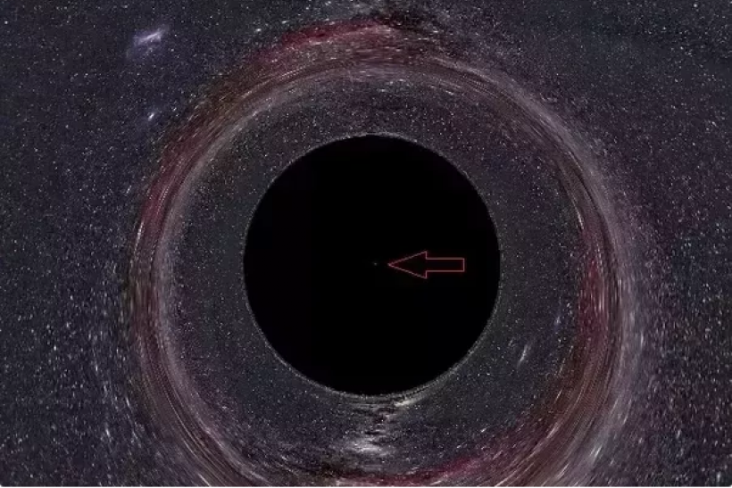 Supermassive Black Holes May Be Ruining Potentially ...