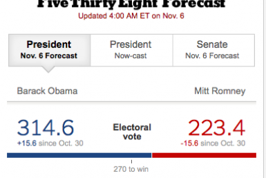 Nate Silver's FiveThirtyEight Predictions