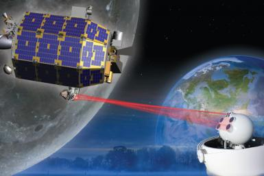 Space Laser Communication NASA
