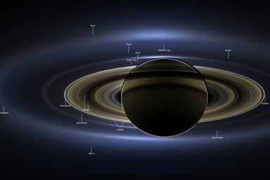 Saturn Portrait