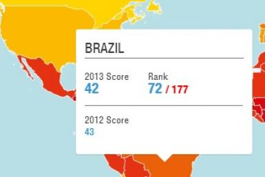 Latin America Corruption Index