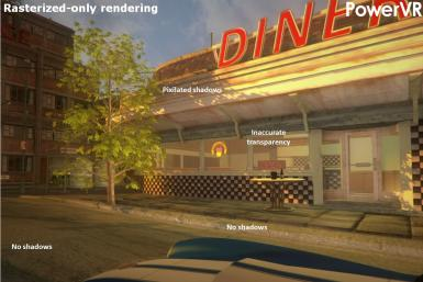 17_Ray-tracing-in-games_PowerVR-Ray-Tracing-rasterized-rendering-1-label