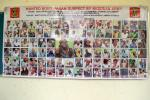 Boko Haram most-wanted suspects