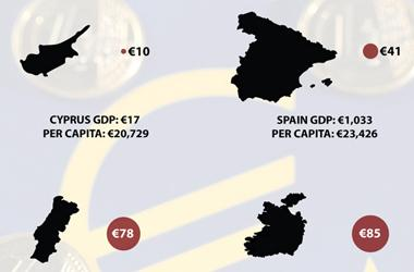 Cyprus bailout chart CROPPED for FRONT PAGE