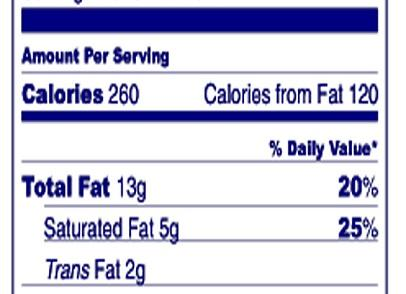 US Nutrition Label Getty 2