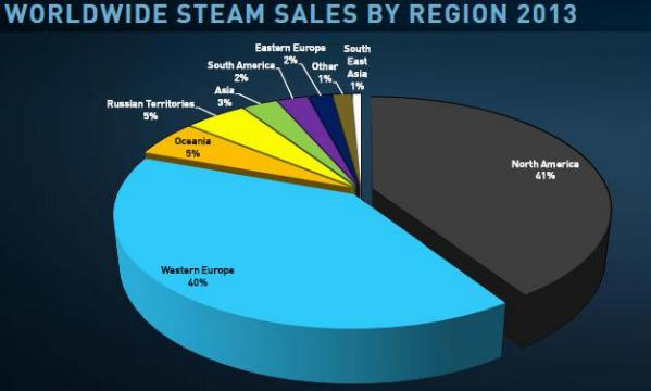 Steam-Controller-Release-Date-and-Price-Revealed-Available-for-Pre ...