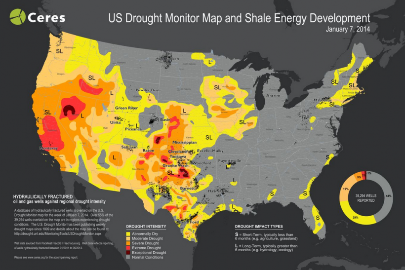 drought fracking