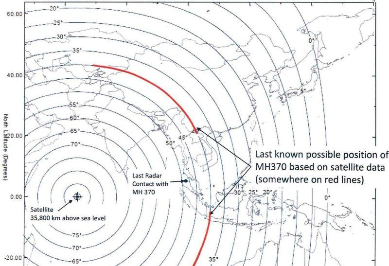 mh370 positions