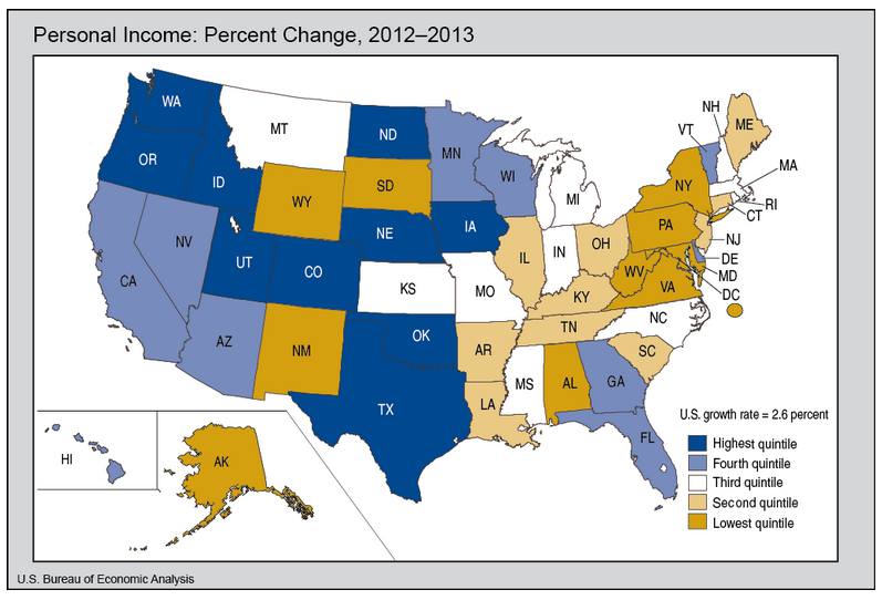 Personal Incomes by State