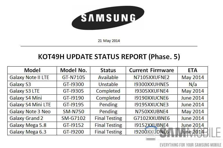 Samsung-Android-4.4.2