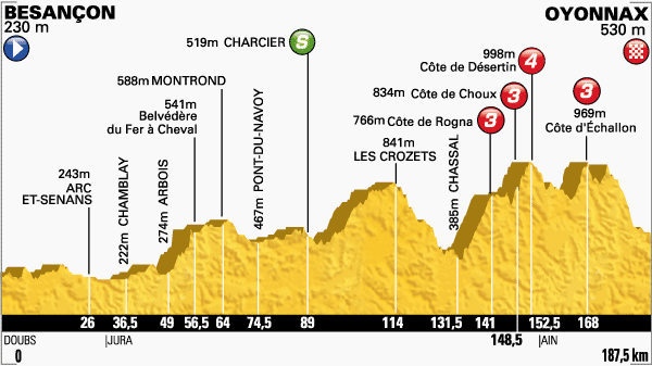 stage11