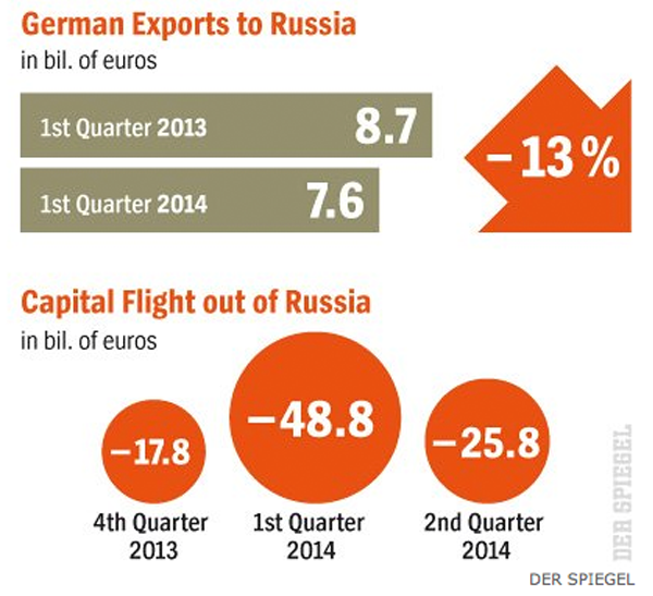 German Trade With Russi_fmt