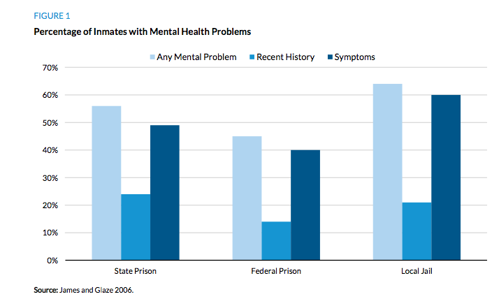 articles on mental health 2015