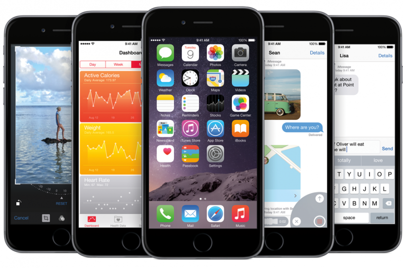 The iOS 8 Features That Change Your iPhone